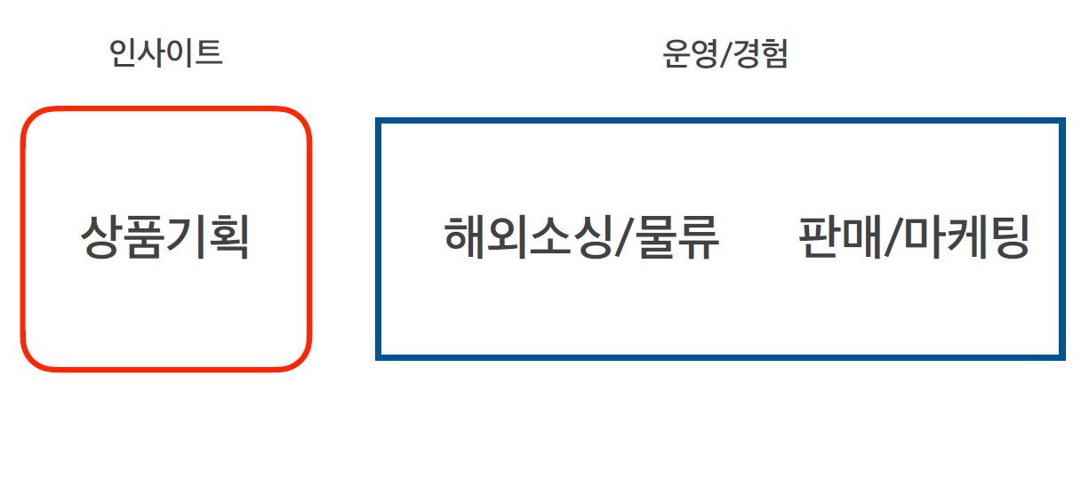 해외소싱_강의_스크린샷_1